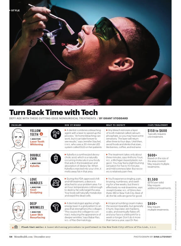page from Men's Health magazine discussing age-related medical treatments with tech
